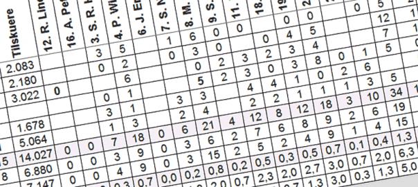 TTH Holstebro – Skjern Håndbold 32-23 (17-10)